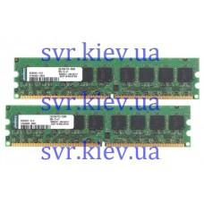 1GB PC2-5300E ECC (DDR2) 384705-051 HP